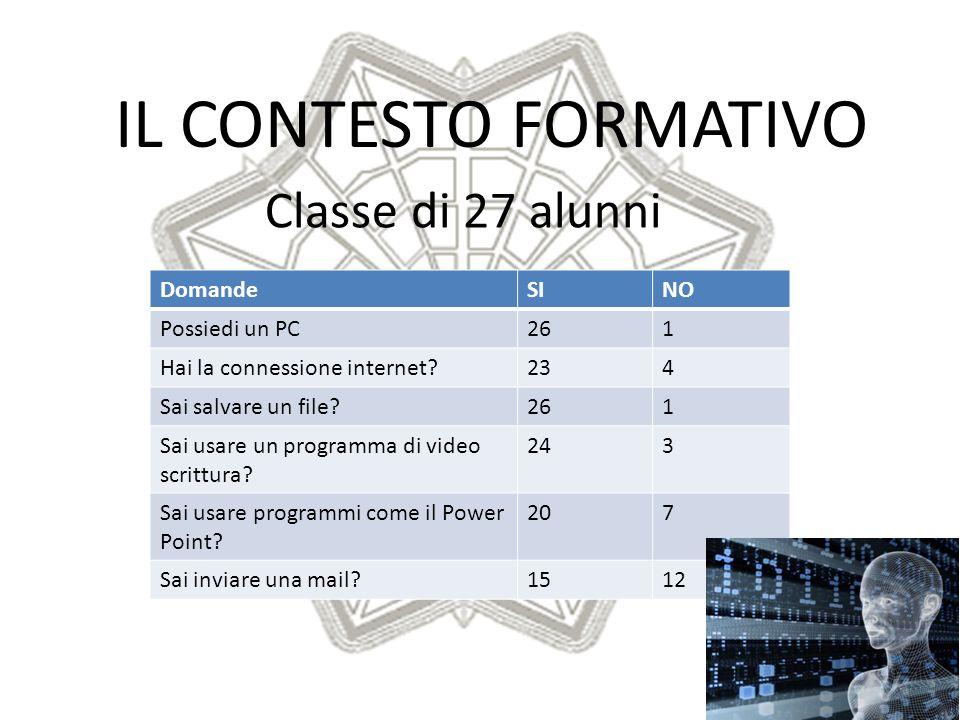IL CONTESTO FORMATIVO Classe di 27 alunni Domande SI NO Possiedi un PC