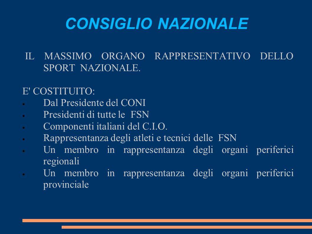 CONSIGLIO NAZIONALE IL MASSIMO ORGANO RAPPRESENTATIVO DELLO SPORT NAZIONALE. E COSTITUITO: Dal Presidente del CONI.