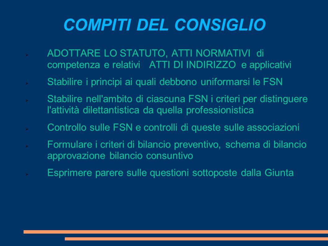 COMPITI DEL CONSIGLIO ADOTTARE LO STATUTO, ATTI NORMATIVI di competenza e relativi ATTI DI INDIRIZZO e applicativi.