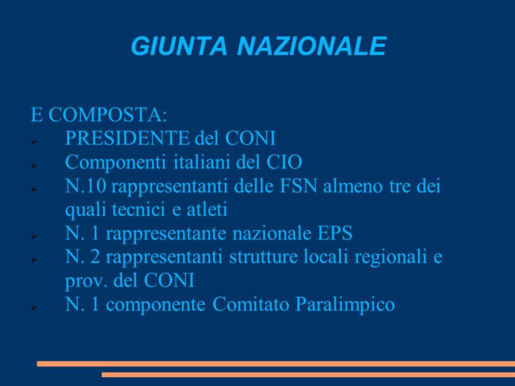 GIUNTA NAZIONALE E COMPOSTA: PRESIDENTE del CONI