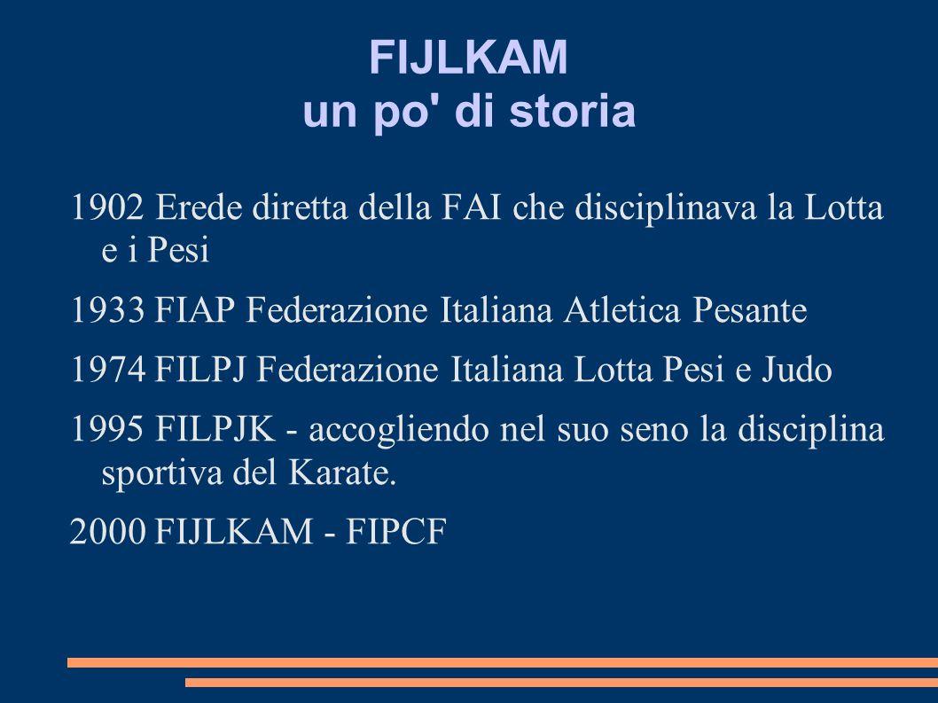 FIJLKAM un po di storia 1902 Erede diretta della FAI che disciplinava la Lotta e i Pesi. 1933 FIAP Federazione Italiana Atletica Pesante.