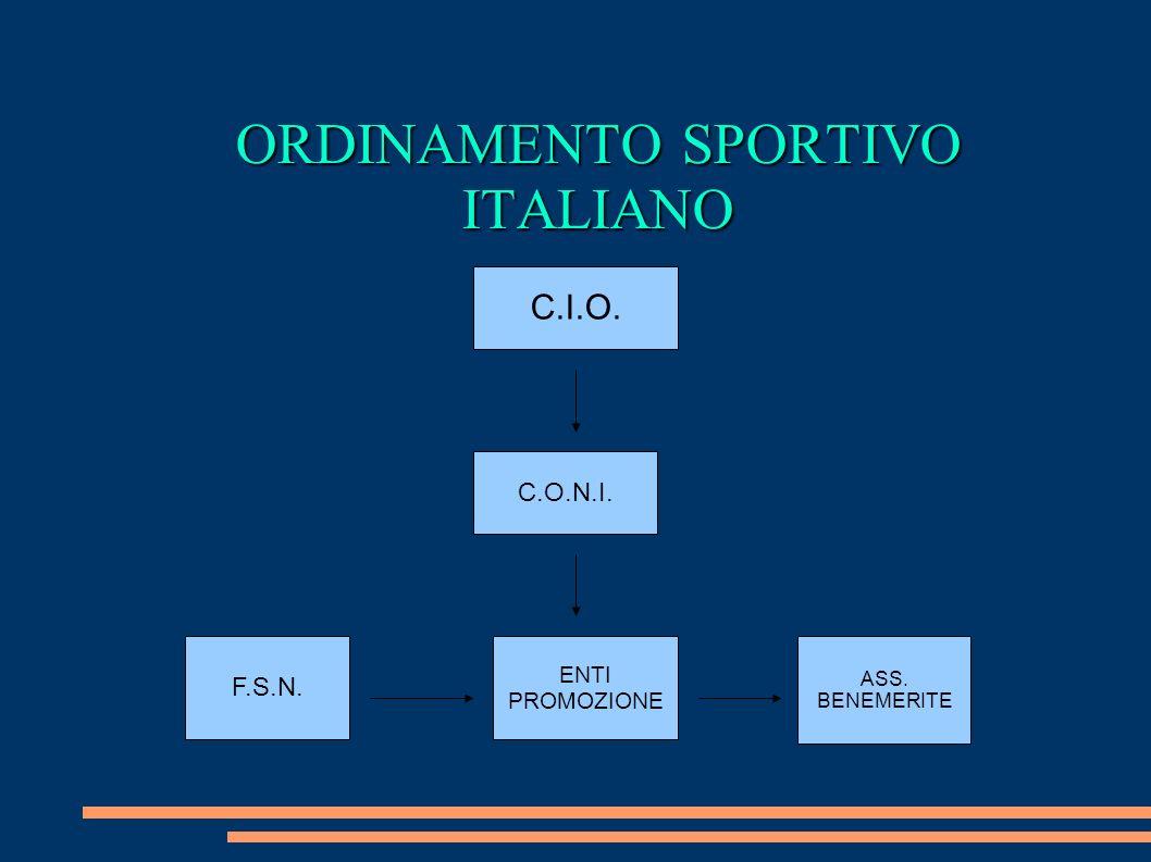 ORDINAMENTO SPORTIVO ITALIANO
