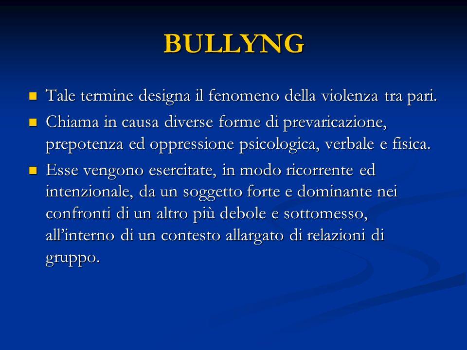 BULLYNG Tale termine designa il fenomeno della violenza tra pari.