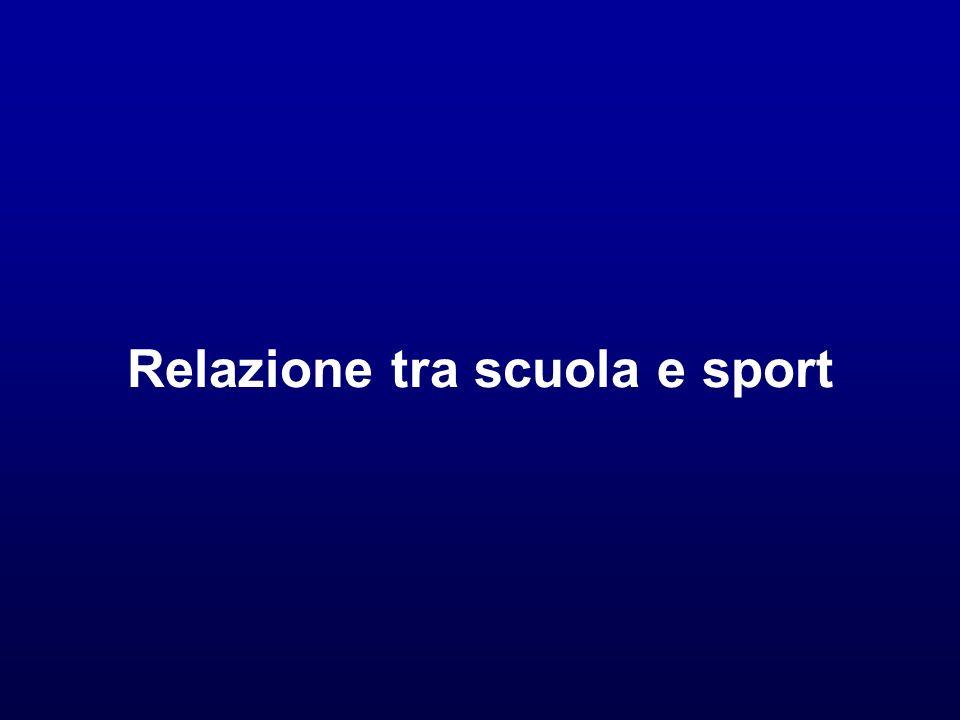 Relazione tra scuola e sport