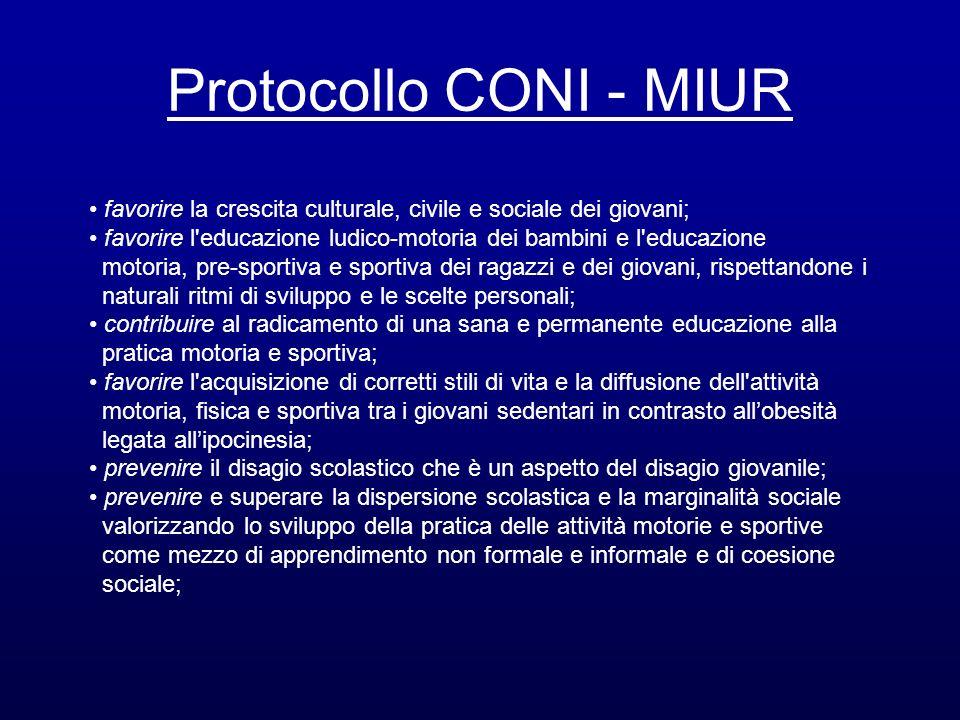 Protocollo CONI - MIUR favorire la crescita culturale, civile e sociale dei giovani; favorire l educazione ludico-motoria dei bambini e l educazione.