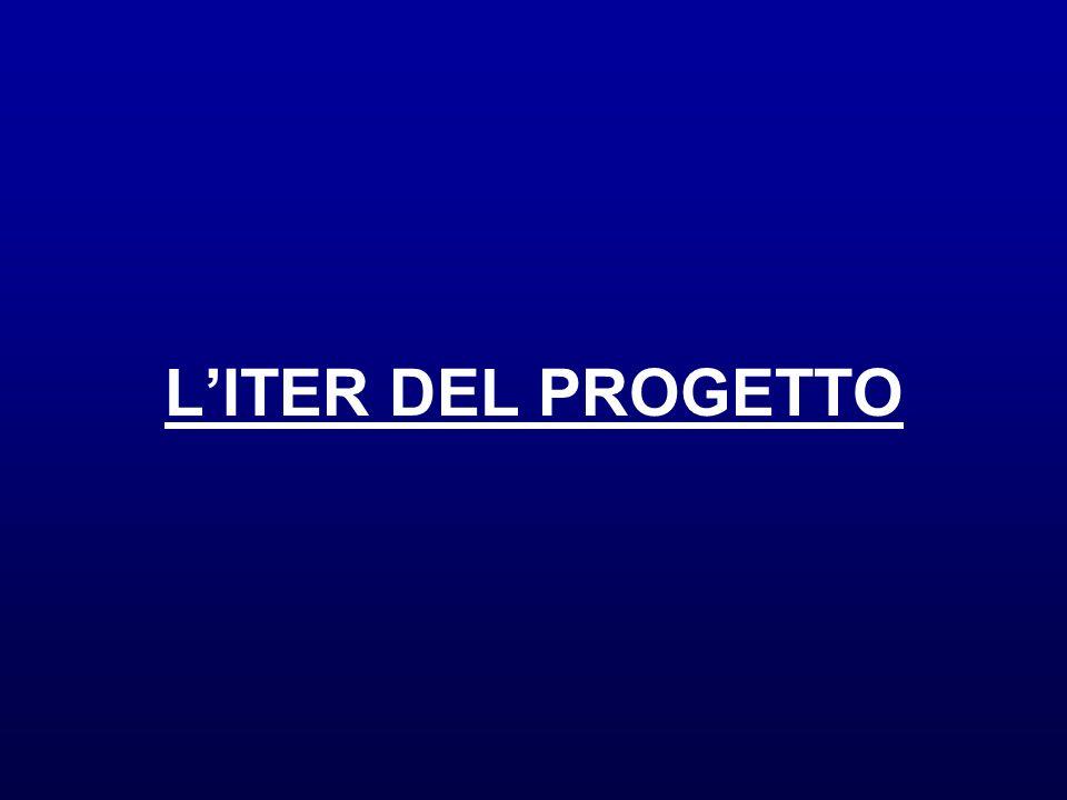 L'ITER DEL PROGETTO