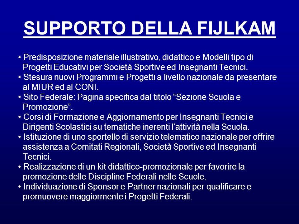 SUPPORTO DELLA FIJLKAM