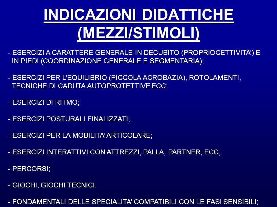 INDICAZIONI DIDATTICHE (MEZZI/STIMOLI)