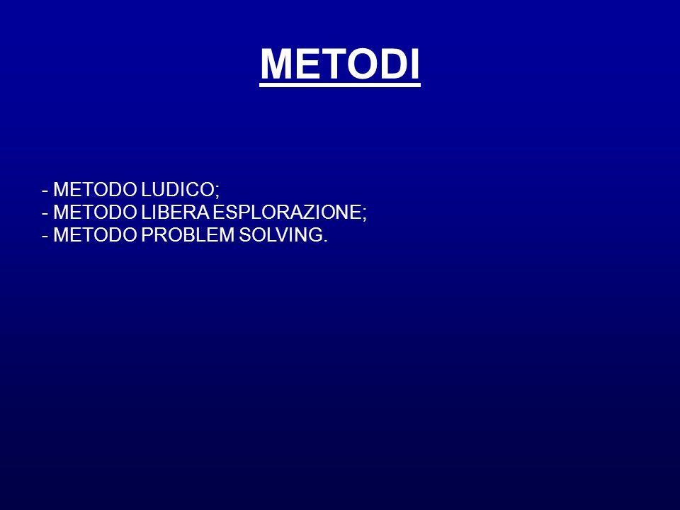 METODI - METODO LUDICO; - METODO LIBERA ESPLORAZIONE;