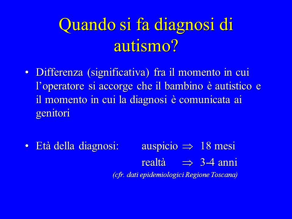Quando si fa diagnosi di autismo