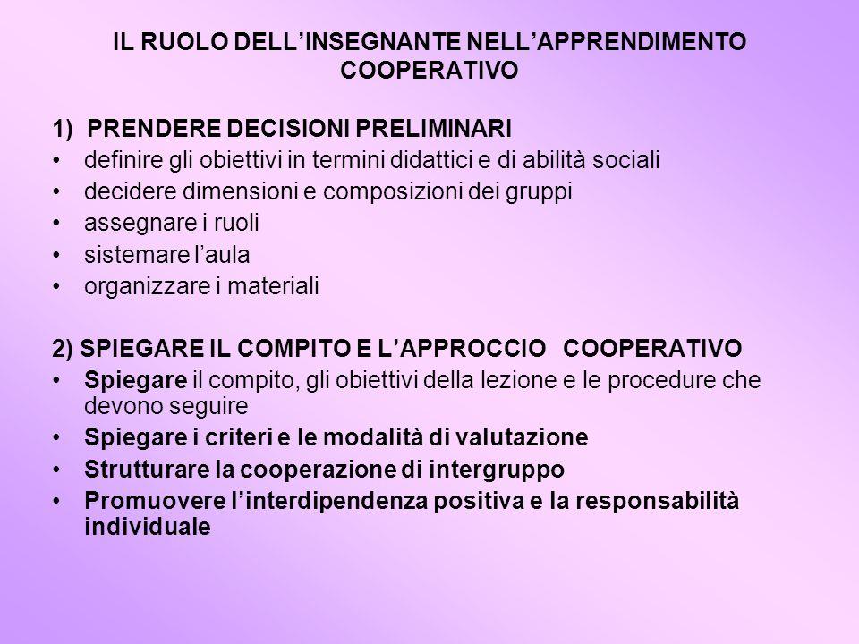 IL RUOLO DELL'INSEGNANTE NELL'APPRENDIMENTO COOPERATIVO