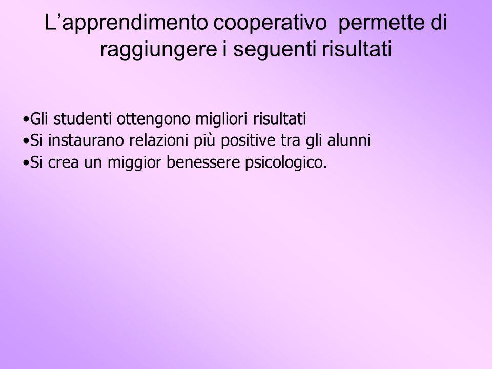 L'apprendimento cooperativo permette di raggiungere i seguenti risultati