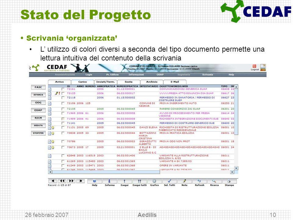 Stato del Progetto Scrivania 'organizzata'