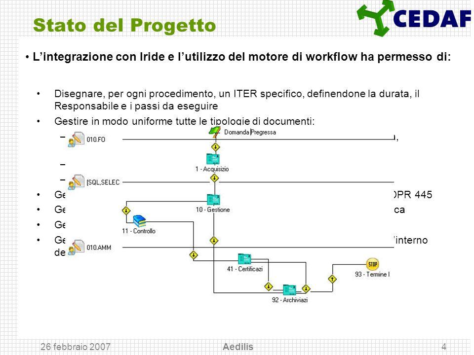 Stato del Progetto L'integrazione con Iride e l'utilizzo del motore di workflow ha permesso di: