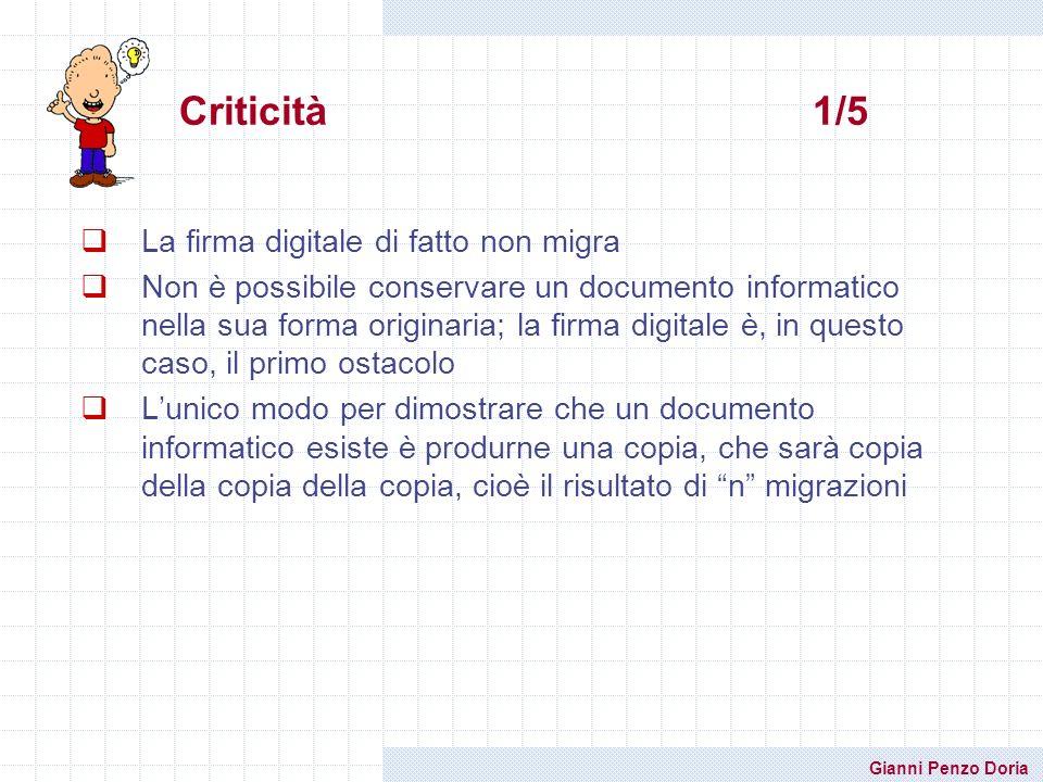 Criticità 1/5 La firma digitale di fatto non migra