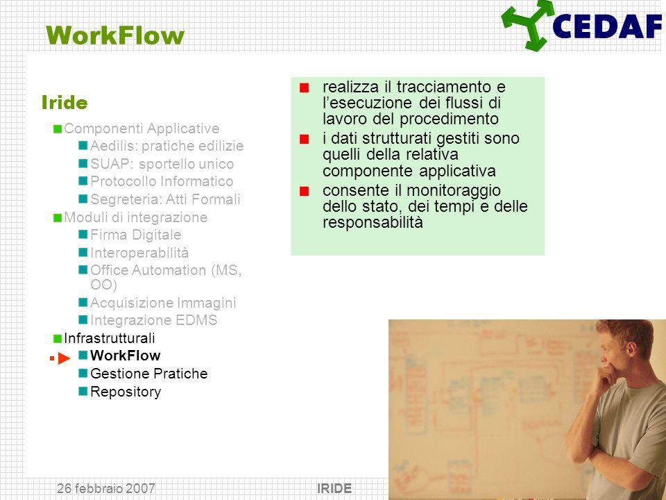 WorkFlow realizza il tracciamento e l'esecuzione dei flussi di lavoro del procedimento.