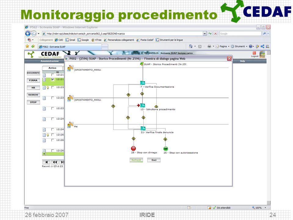 Monitoraggio procedimento