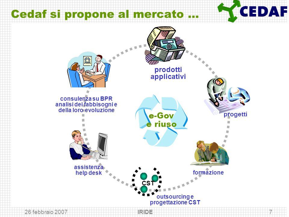 Cedaf si propone al mercato …