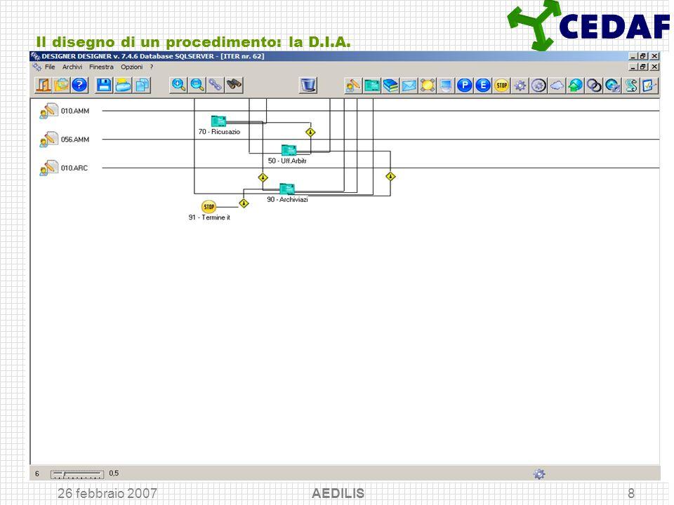 Il disegno di un procedimento: la D.I.A.