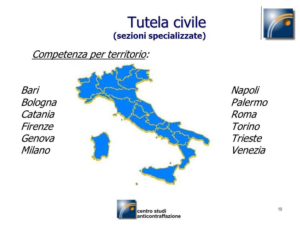Tutela civile (sezioni specializzate)