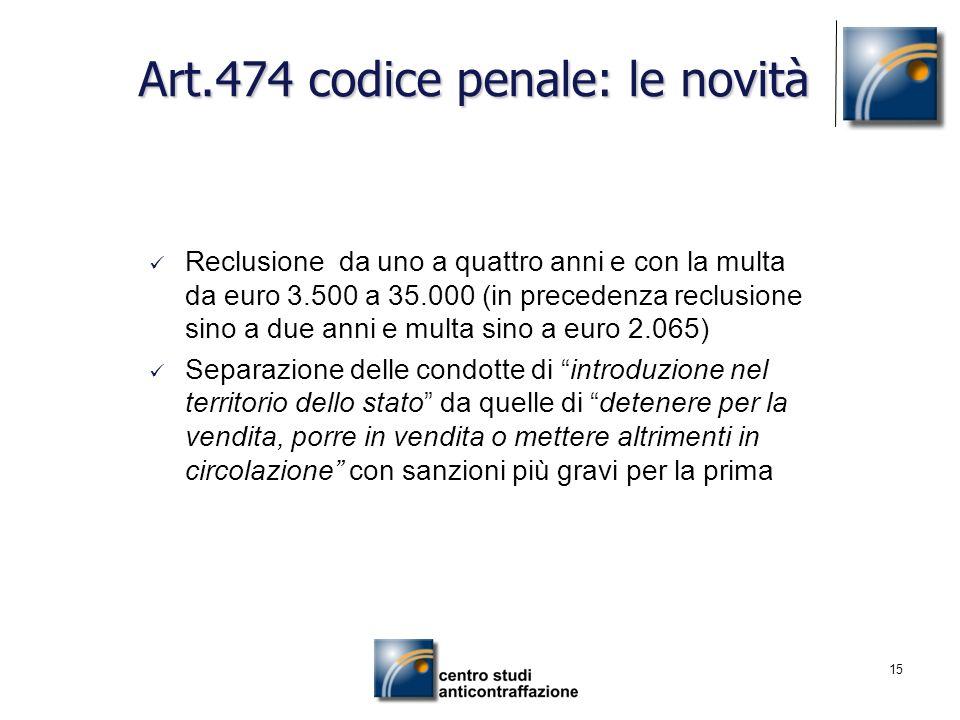 Art.474 codice penale: le novità