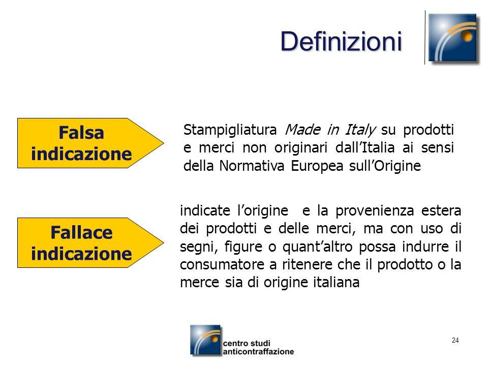 Definizioni Falsa indicazione Fallace indicazione