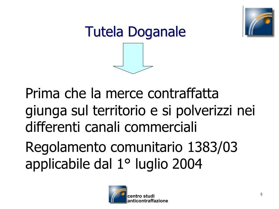 Tutela Doganale Prima che la merce contraffatta giunga sul territorio e si polverizzi nei differenti canali commerciali.