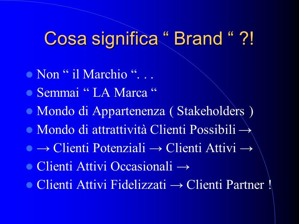 Cosa significa Brand !