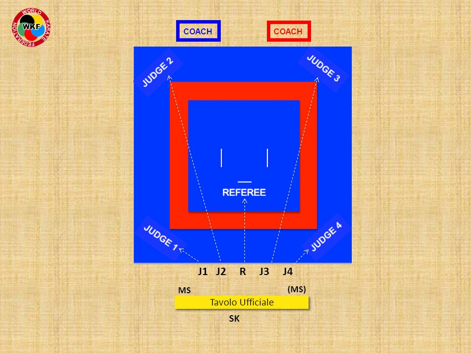 COACH COACH J1 J2 R J3 J4 MS (MS) Tavolo Ufficiale SK