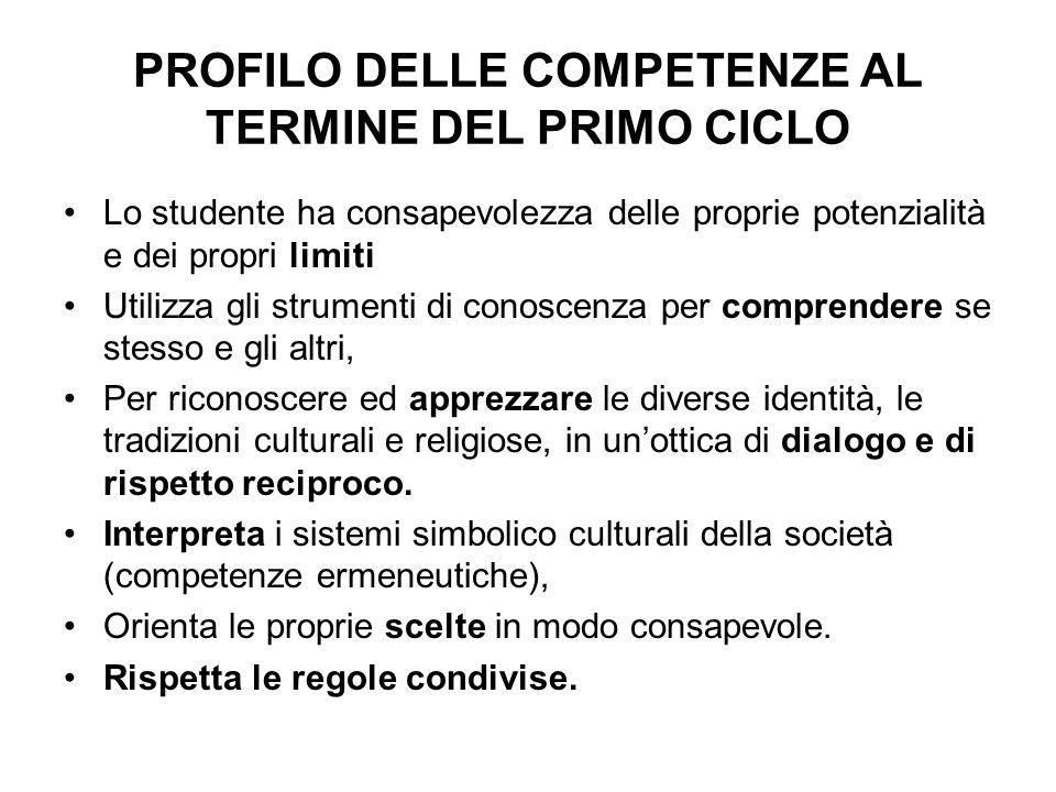 PROFILO DELLE COMPETENZE AL TERMINE DEL PRIMO CICLO