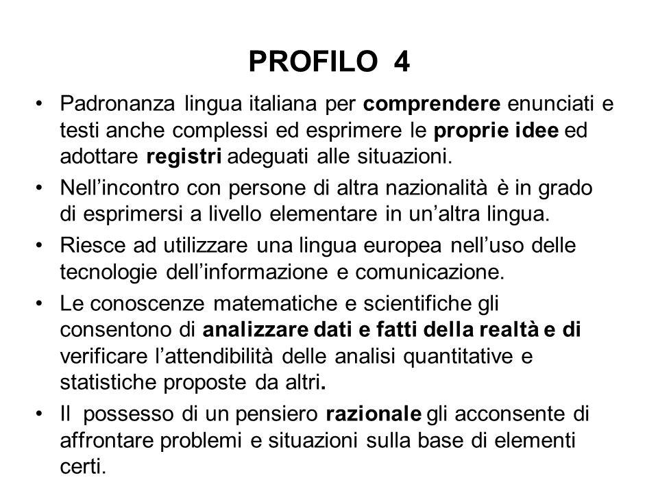 PROFILO 4