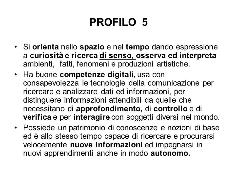 PROFILO 5