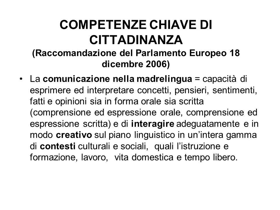 COMPETENZE CHIAVE DI CITTADINANZA (Raccomandazione del Parlamento Europeo 18 dicembre 2006)