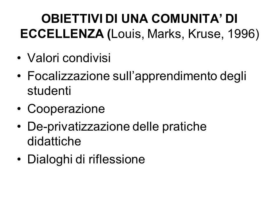OBIETTIVI DI UNA COMUNITA' DI ECCELLENZA (Louis, Marks, Kruse, 1996)