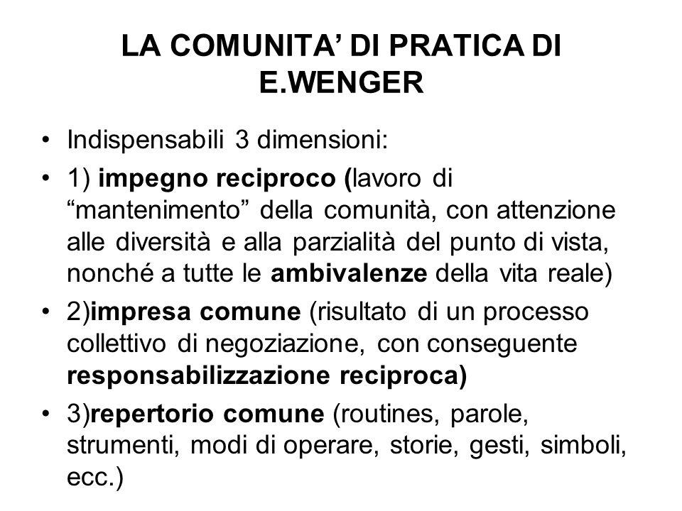 LA COMUNITA' DI PRATICA DI E.WENGER