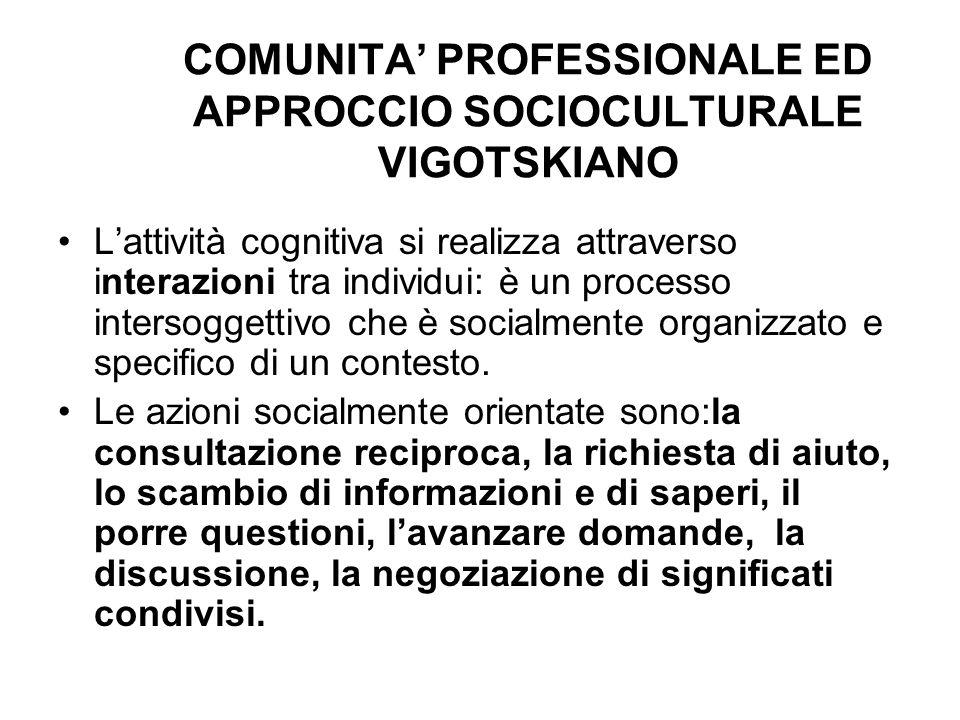 COMUNITA' PROFESSIONALE ED APPROCCIO SOCIOCULTURALE VIGOTSKIANO