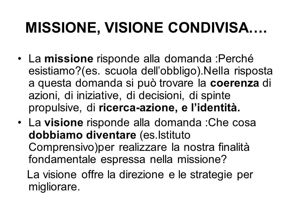 MISSIONE, VISIONE CONDIVISA….