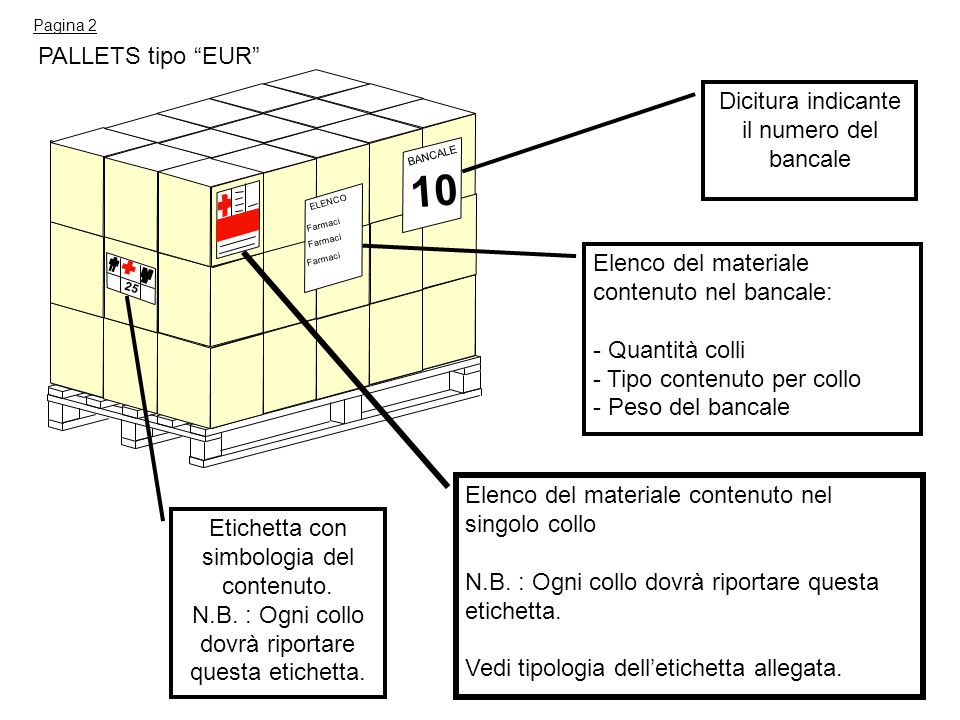 10 PALLETS tipo EUR Dicitura indicante il numero del bancale