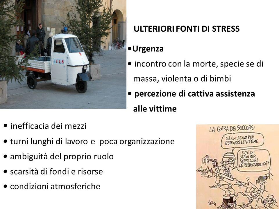 inefficacia dei mezzi ULTERIORI FONTI DI STRESS Urgenza