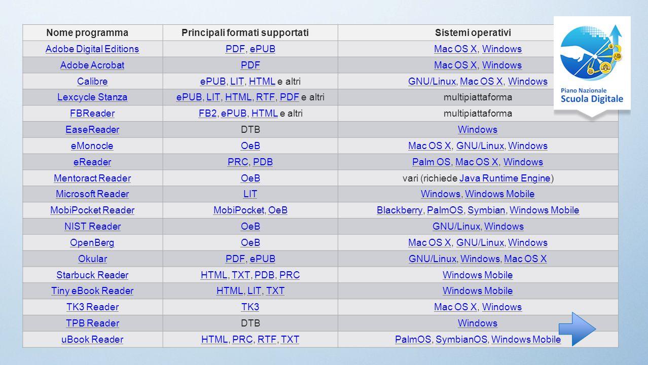 Principali formati supportati