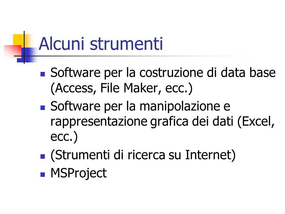 Alcuni strumenti Software per la costruzione di data base (Access, File Maker, ecc.)