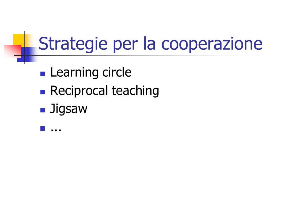 Strategie per la cooperazione