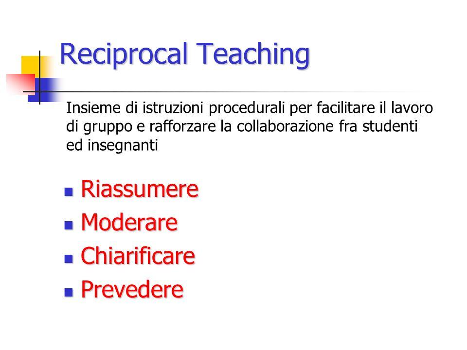 Reciprocal Teaching Riassumere Moderare Chiarificare Prevedere
