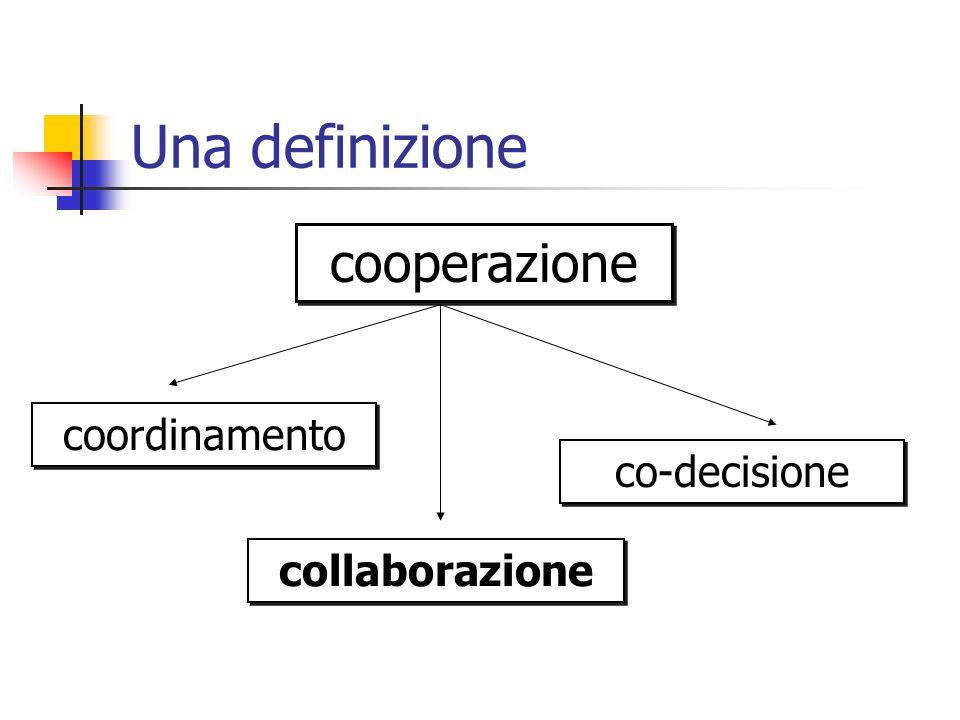 Una definizione cooperazione coordinamento co-decisione collaborazione