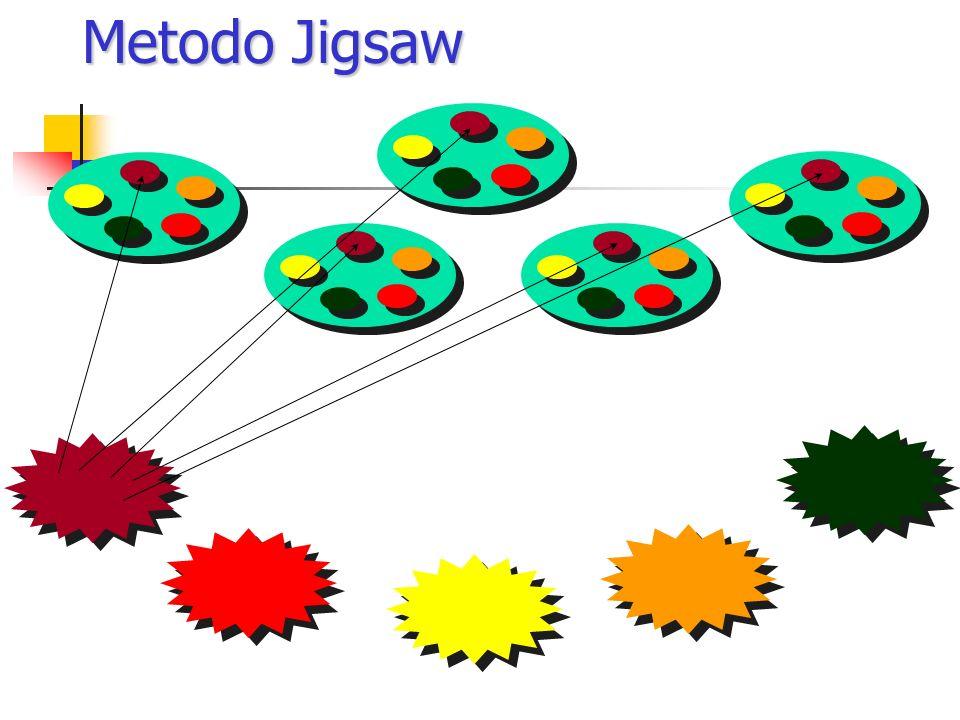Metodo Jigsaw