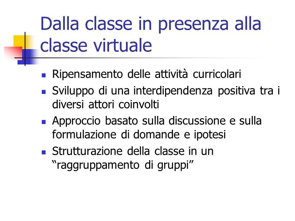 Dalla classe in presenza alla classe virtuale