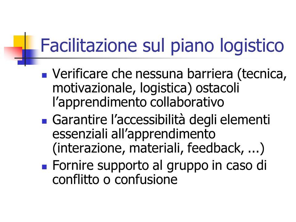Facilitazione sul piano logistico