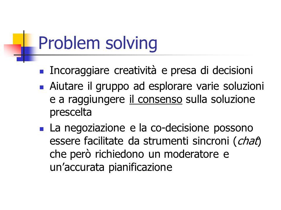 Problem solving Incoraggiare creatività e presa di decisioni
