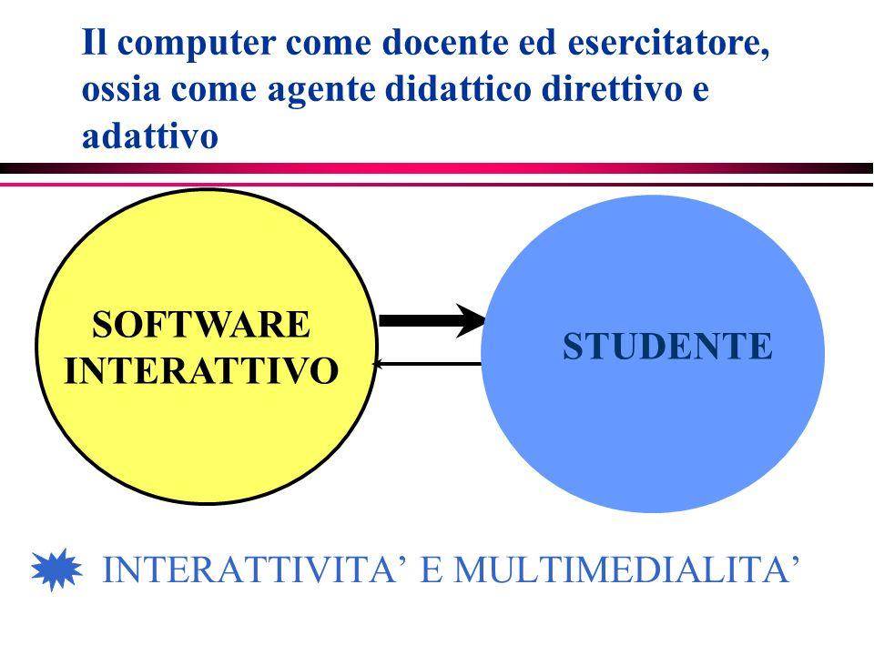 INTERATTIVITA' E MULTIMEDIALITA'