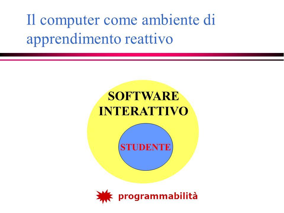 Il computer come ambiente di apprendimento reattivo